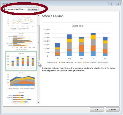 19-Huong-dan-su-dung-Excel-2013-tinh-nang-moi-Recommended-Charts.jpg
